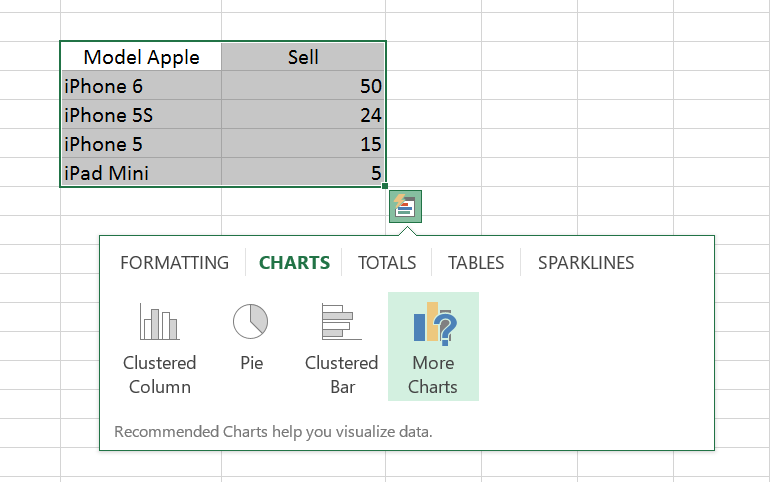 Charts-Excel-2013-2