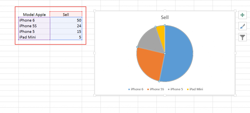 Charts-Excel-2013-3