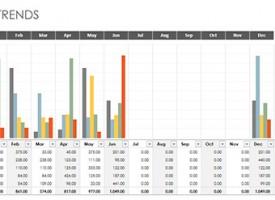 สอนการทำกราฟ EXCEL : Charts Microsoft Excel