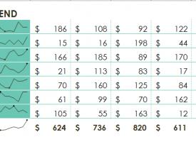 การทำ Drop down List ของ Microsoft Excel 2013