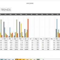 การใส่ Header , Footer ในไฟล์ Microsoft Excel