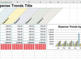 ทำ Group Excel สำหรับซ่อน Column / Row