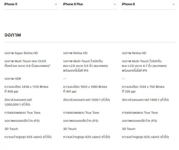 iPhone 8 - iPhone X Apple3