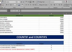 การใช้ฟังก์ชั่น COUNTIF Excel 2016