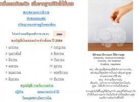 บัญชี รายรับ-รายจ่าย ปี 2564 ไฟล์ Excel จากธนาคารแห่งประเทศไทย