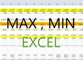 ฟังก์ชัน MAX , MIN สำหรับ Microsoft Excel ค่าหาสูงสุด-ต่ำสุด