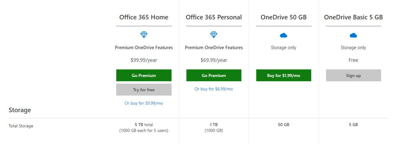 สอนการใช้ OneDrive Microsoft-10