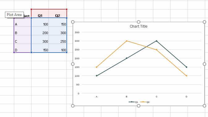ทำกราฟแท่ง กราฟเส้น Excel-4
