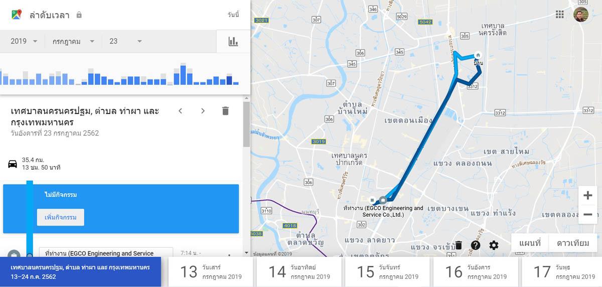 Google Maps ไทม์ไลน์ (2)
